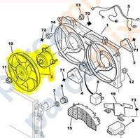 Sol Fan Motoru